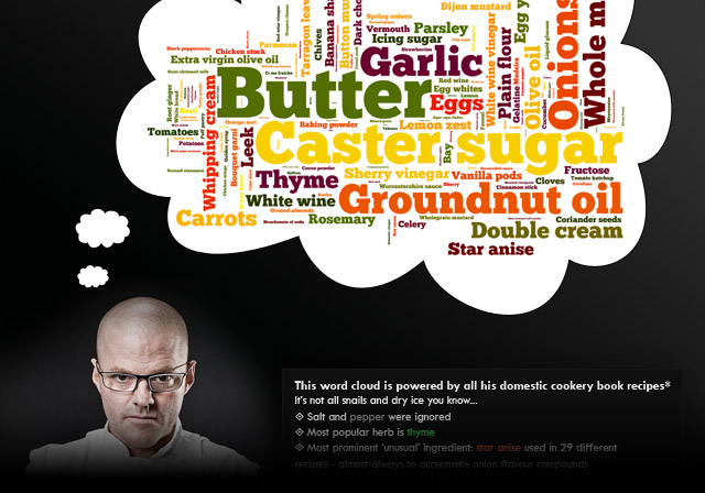 ingredients heston blumenthal wordcloud