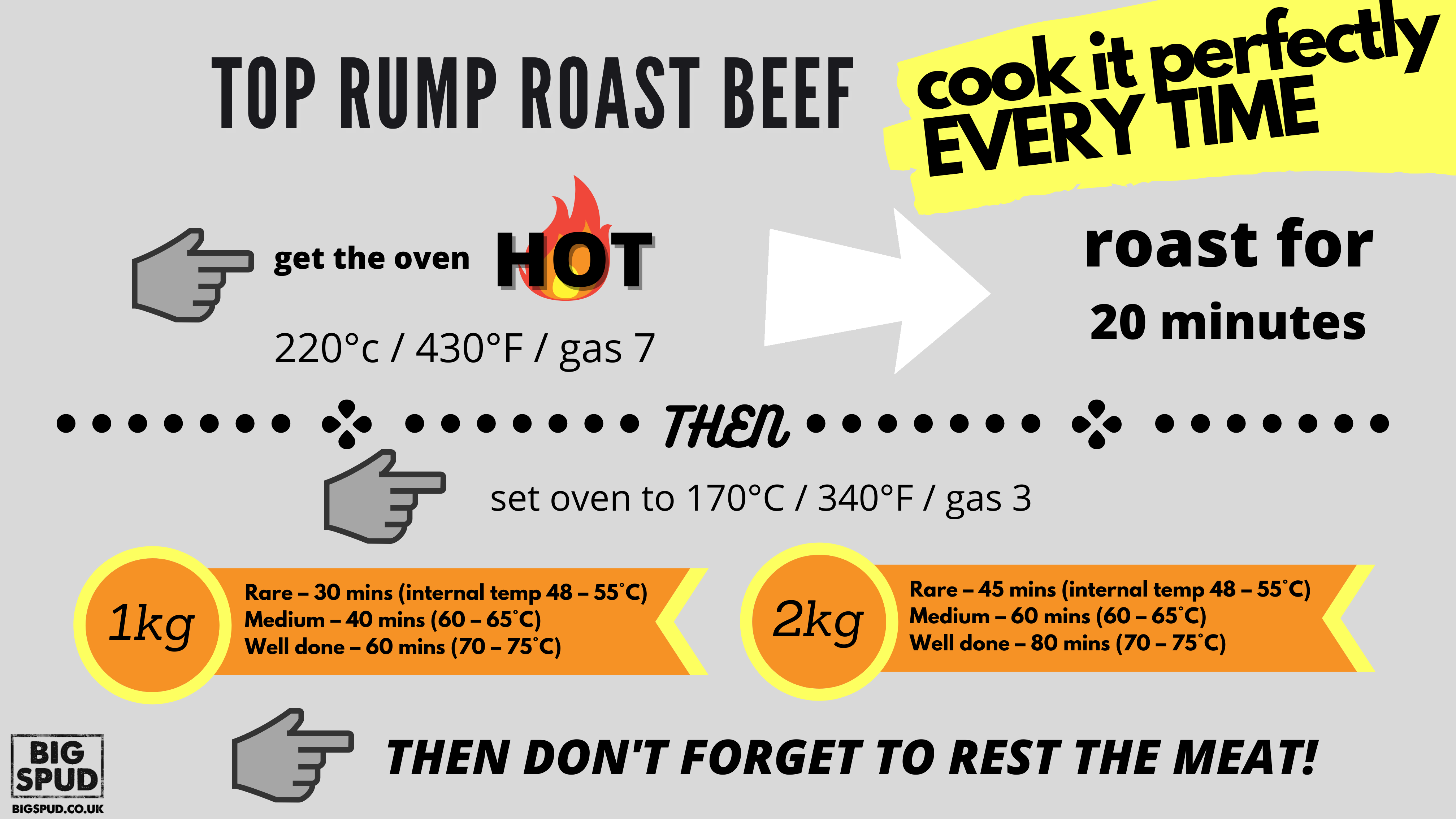 cooking times top rump roast beef one pager